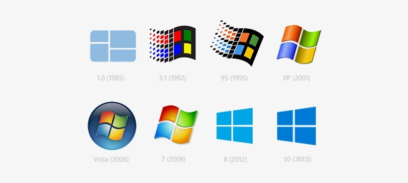 Versions of Microsoft Windows